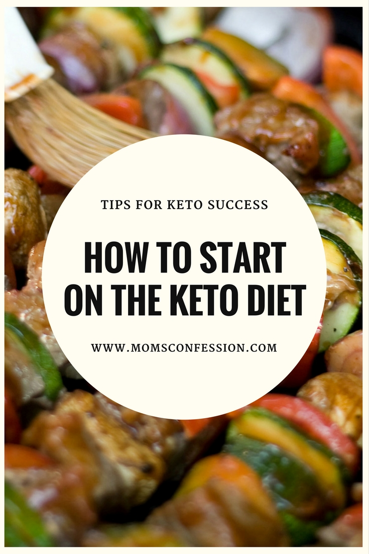Ketogenic Diet Weight Loss Basics for Beginners