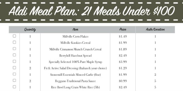 aldi meal plan printable shopping list sample