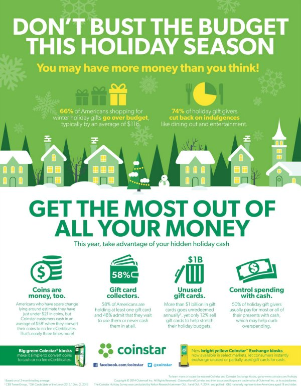 Don't bust the budget this holiday season | Moms Confession