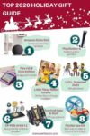 Holiday Gift Guide - The Hottest Gifts for the Holiday Season