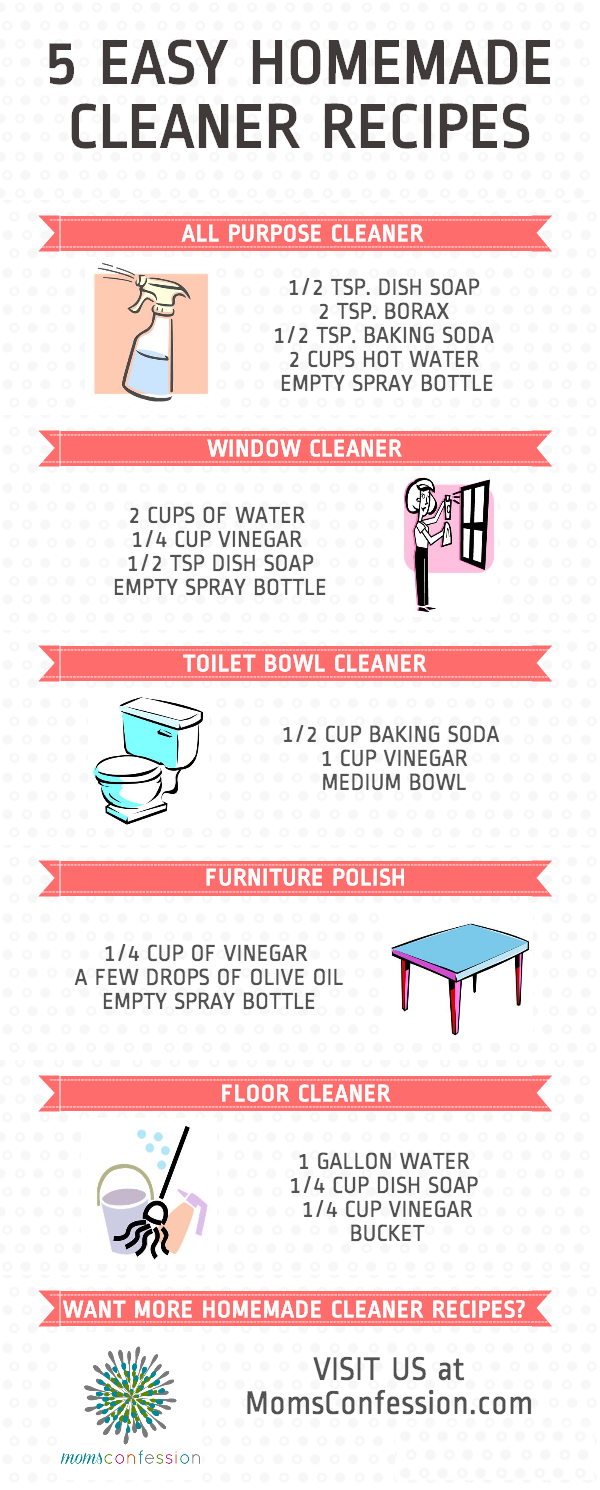 5 recipes for homemade cleaners infographic